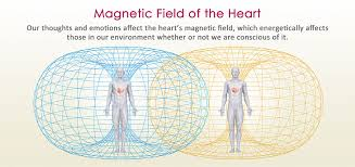 HeartMath.org Heart Field on Person